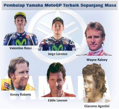 daftar pembalap yamaha motogp terbaik
