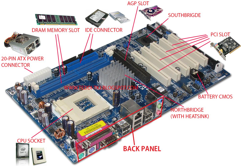 Pengertian, Fungsi dan Komponen Motherboard Lengkap