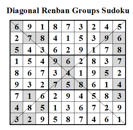 Diagonal Renban Groups Sudoku Solution