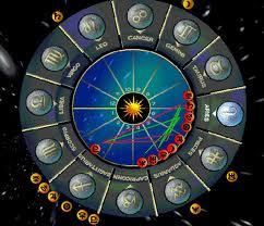 Kapacitet motora: Uporedni horoskop sa tumacenjem besplatno