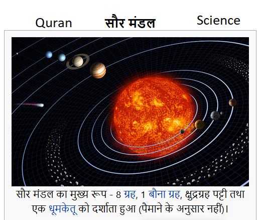 solar system kaise banta hai - photo #3