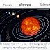 Solar System  The light of Qurna and Science in HInid Urdu
