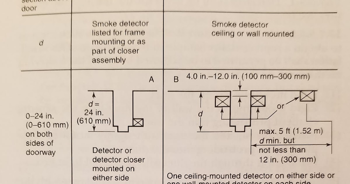 Smoke Detector Placement For Magnetic Door Holders Fire Alarms