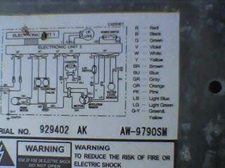 untuk memudahkan setiap kerja pembaikan, selalunya semua jenis mesin basuh  mempunyai litar skematik elektrik di belakang mesin basuh  ianya seperti  dibawah: