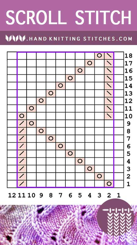 Hand Knitting Stitches - Scroll #LaceKnitting Pattern Chart