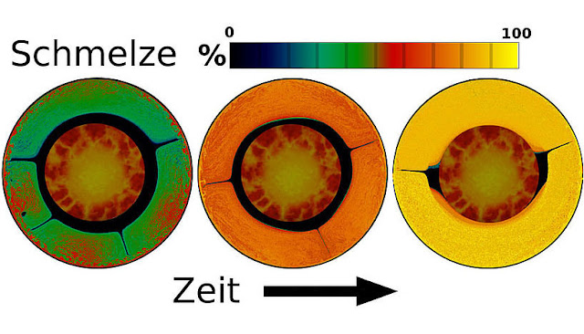 Formation of magma oceans on exoplanet