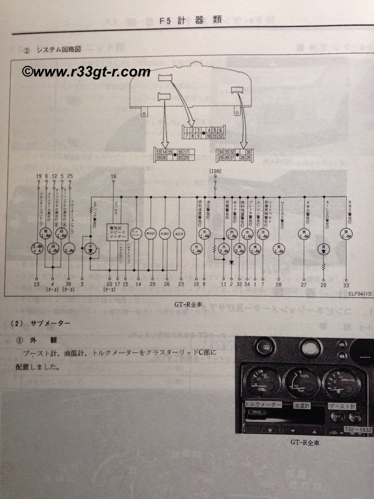 Skyline R33 Gtst Wiring Diagram Toyota Fujitsu Ten 86140 One Man 39s Lonely Adventures In His Gt R