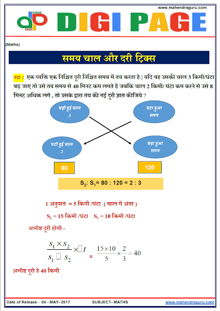 DP |  SPEED, TIME AND DISTANCE TRICKS | IMPORTANT FOR SBI PO