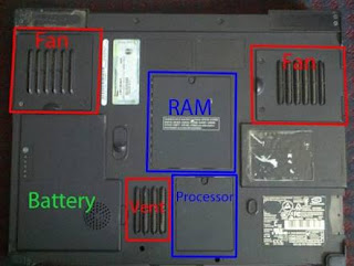 Overheating Laptop