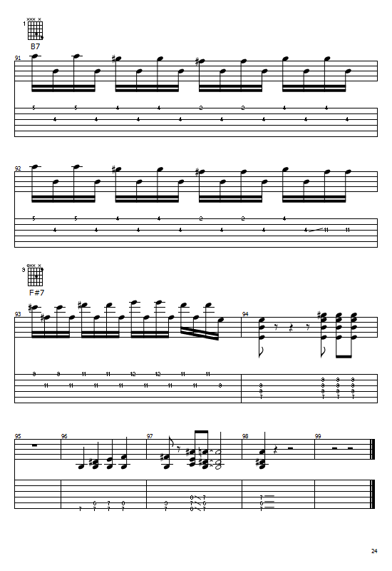 Can't Stand Still Tabs AC/DC. How To Play Can't Stand Still On Guitar Tabs & Sheet Online