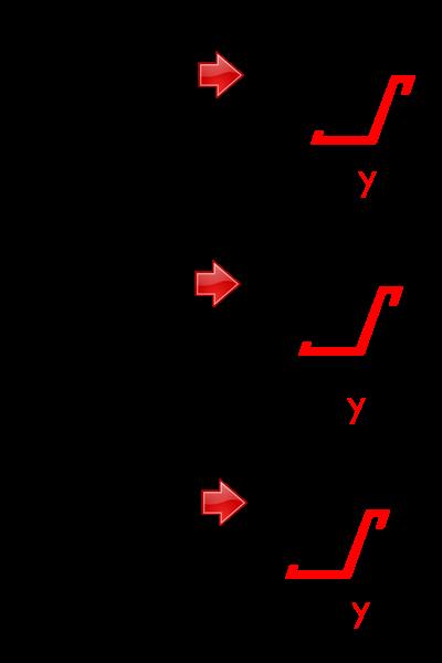 Panglayar Gunana Pikeun : panglayar, gunana, pikeun, Sidrah, Syahr:, Aksara, Sunda, Lanjutan