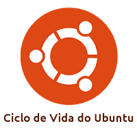 Ubuntu - Como funciona a política de seu ciclo de vida - Dicas Linux e Windows