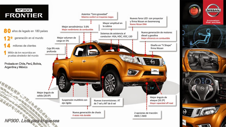 Todo sobre la Nissan NP300 Frontier que llega a fin de año ...