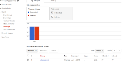 sitemap xml google
