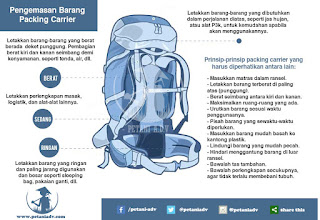 6 TIPS URUTAN PACKING TAS CARRIER