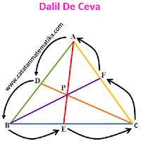 Teorema-Dalil De Ceva