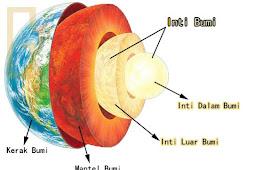 Penjelasan Inti Bumi Luar dan Inti Dalam Lengkap Gambar