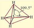 bentuk senyawa CH4