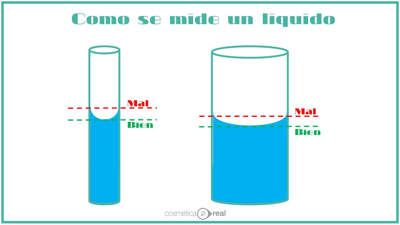 como se mide un liquido