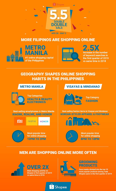 Shopee reveals key online shopping trends of Filipinos  ahead of Shopee 5.5 Double Double Sale
