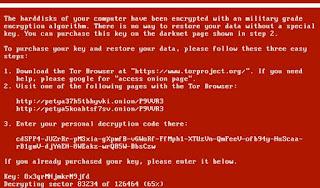 Serangan Ransomware Petya