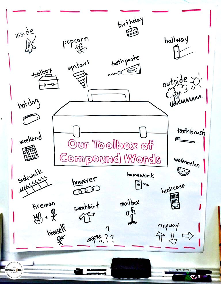 Compound Words: Construction Style - The Brown Bag Teacher