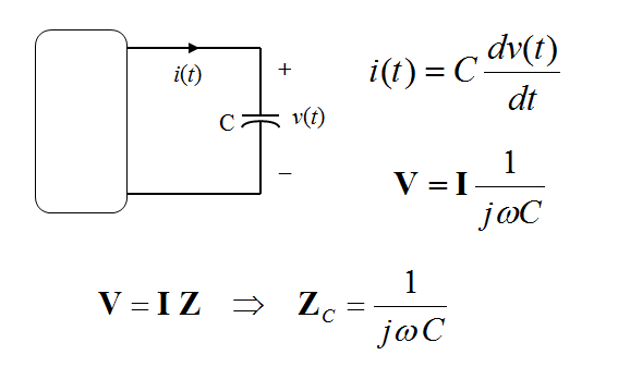 circuits ii  phasor relationships