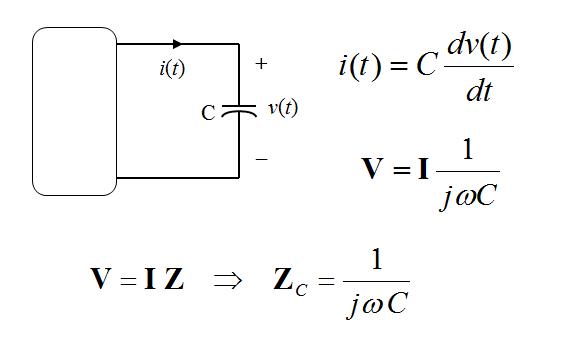 circuits ii  phasor relationships