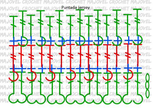 Puntada jersey - Majovel Crochet Patrón Jersey azul con punto elastico a crochet y ganchillo