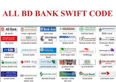 Bangladesh all bank swift code | সকল ব্যাংক সুইফট কোড