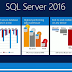 SQL Server 2016 Enterprise Full crack