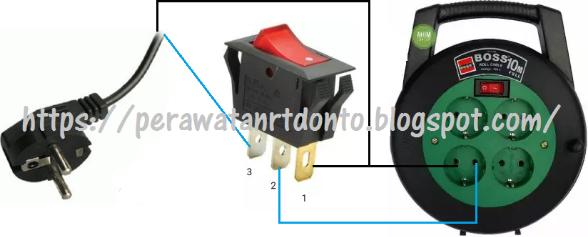 Saat kita memerlukan banyak lubang colokan untuk beberapa peralatan elektronik dengan jara Cara Pasang Saklar Kabel Roll Tiga Kaki