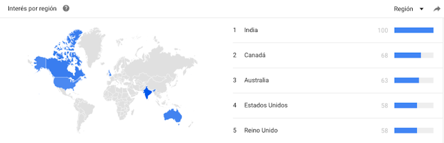 5. tercera guerra mundial termino google