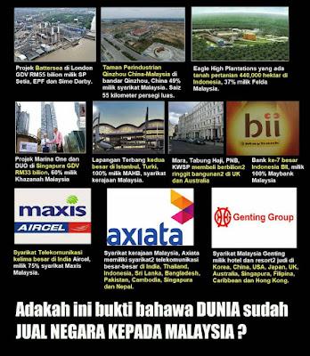 Banyak Negara Di Dunia telah Jual Negara Kepada Malaysia
