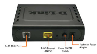 Modem LAN Port
