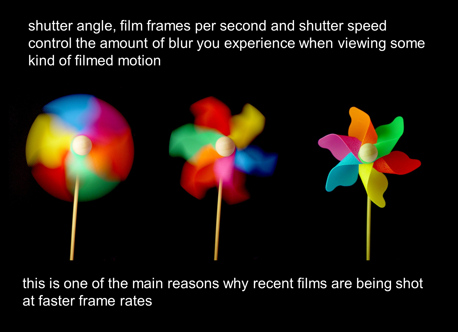 relationship between shutter speed and frame rate limiter