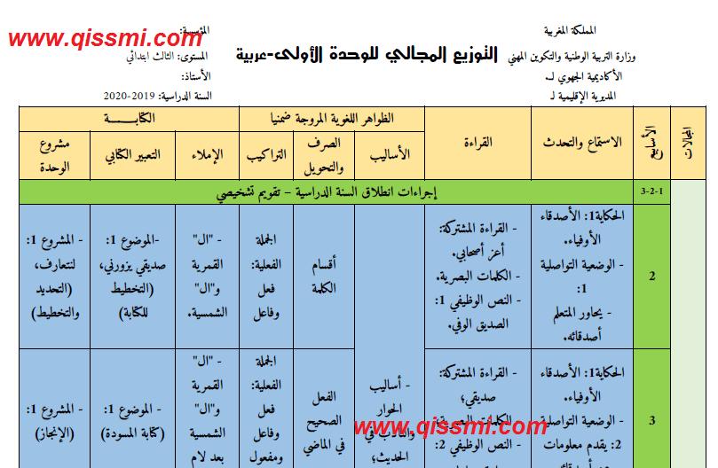 توزيع المرحلي الوحدة الأولى للمفيد في اللغة العربية للمستوى الثالث ابتدائي 2019-2020