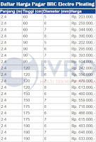 Daftar Harga Pagar BRC Electro Plating