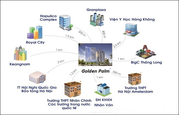 liên kết vùng chung cư golden palm