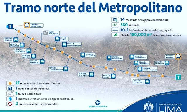 Nuevo tramo ruta Metropolitano - Lima Norte