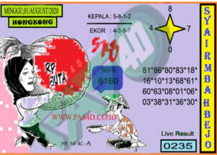 Kode syair Hongkong Minggu 2 Agustus 2020 278