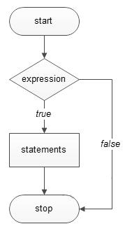 Aikman Series C++ Pdf