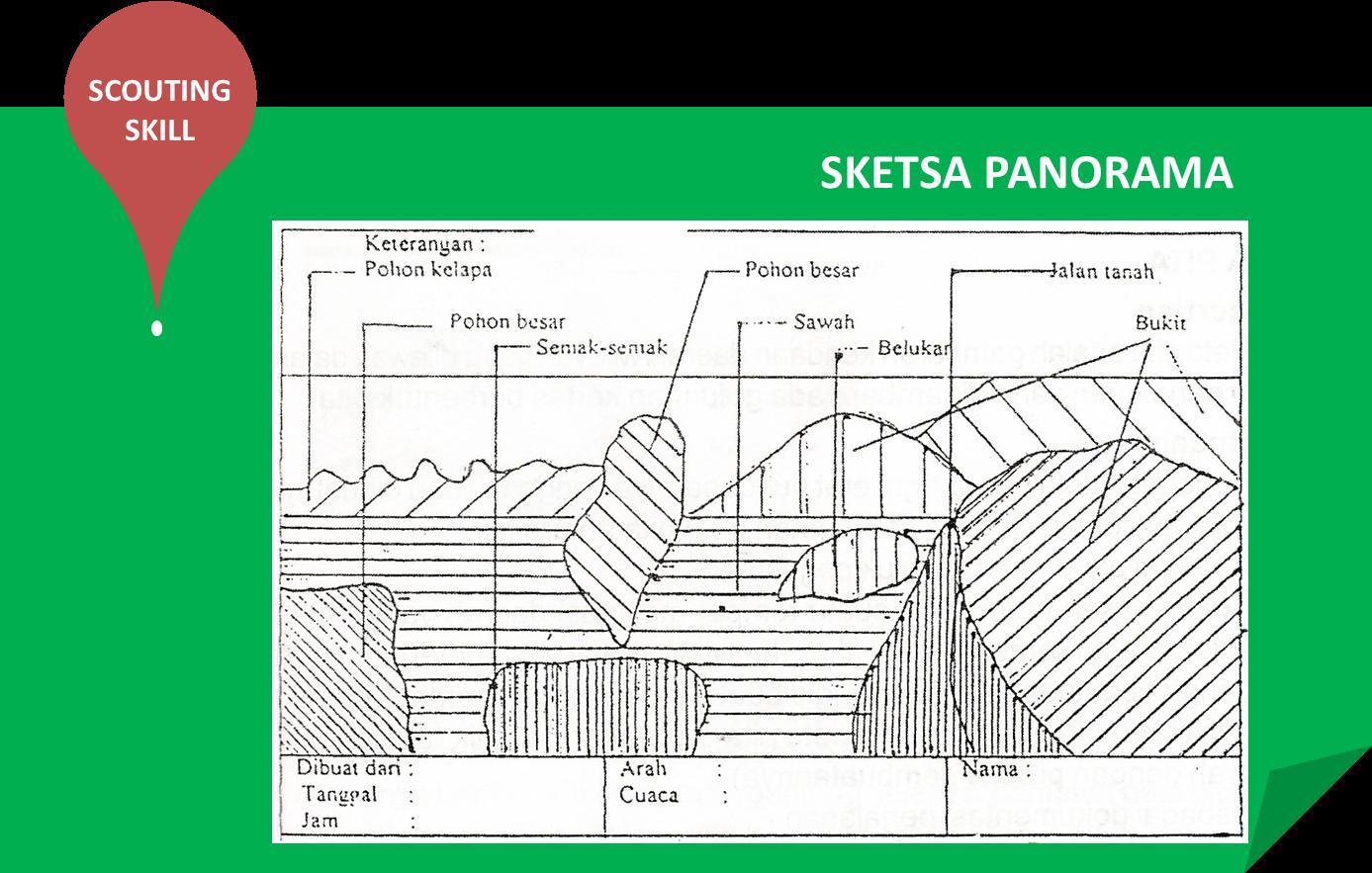 Sejarah Pramuka: Sketsa Panorama (Scouting Skill)
