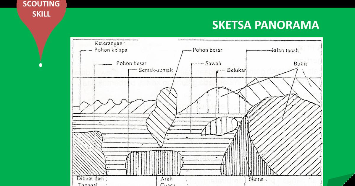 Ensiklopedia Pramuka Sketsa Panorama Scouting Skill