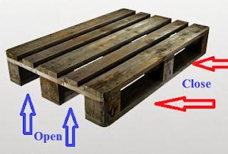 Open Close pallet