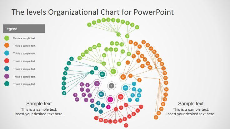 School Organizational Chart  templates