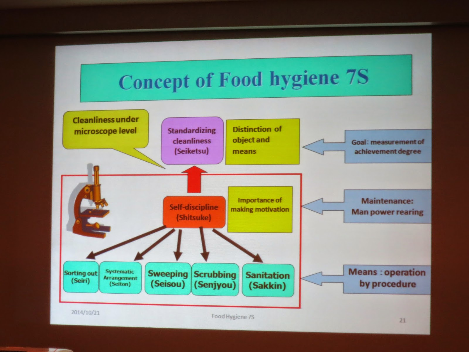 developing awareness of food hygiene Diarrhea in food handlers  this fact sheet aims to raise awareness about oral rehydration therapy to rehydrate people  developing a hygiene promotion.
