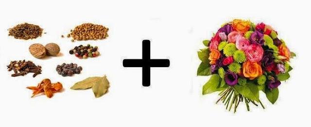 Fragancias, familia olfativa oriental - floral