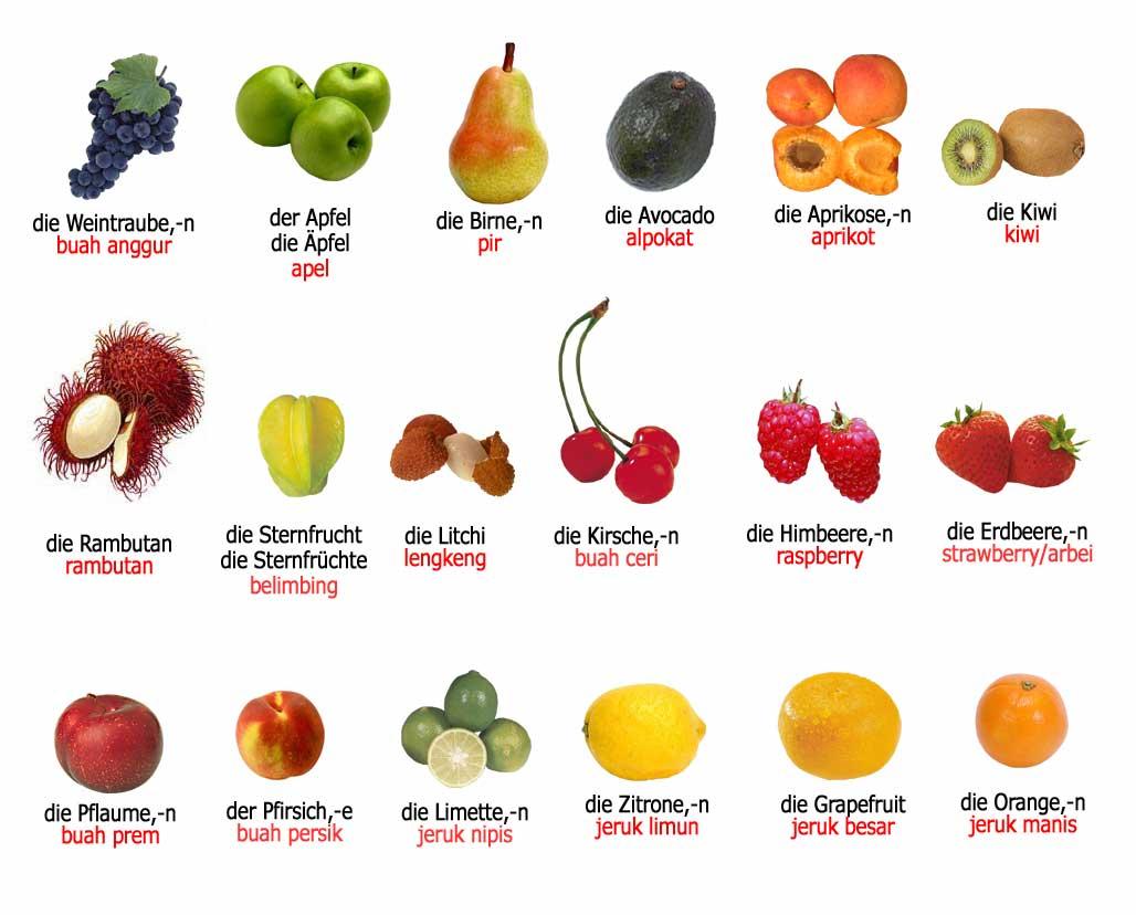el aleman no es dificil vocabulario la comida das essen frutas y verduras obst und gem se. Black Bedroom Furniture Sets. Home Design Ideas