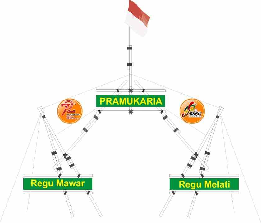 Gapura Tenda 15 Dan 20 Tongkat Bentuk Segilima Pramuka